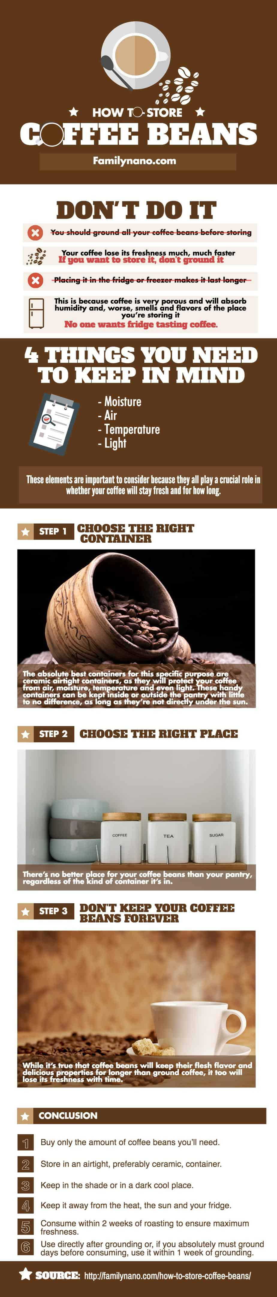 Infographic - How to store coffee beans
