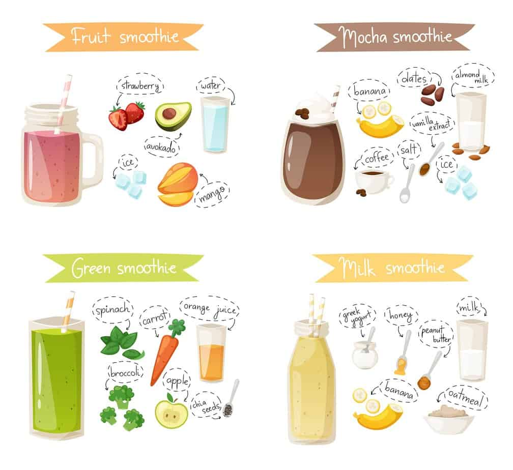 How to make a smoothie - Smoothie Recipes
