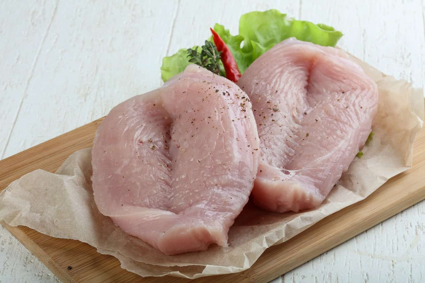 Raw Turkey Breast